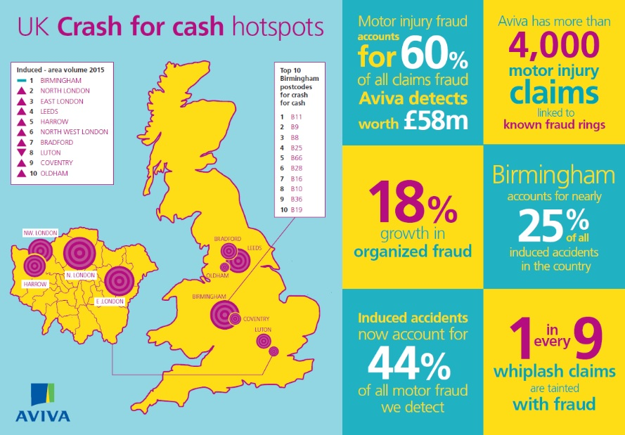 UK top crash for cash hot spots